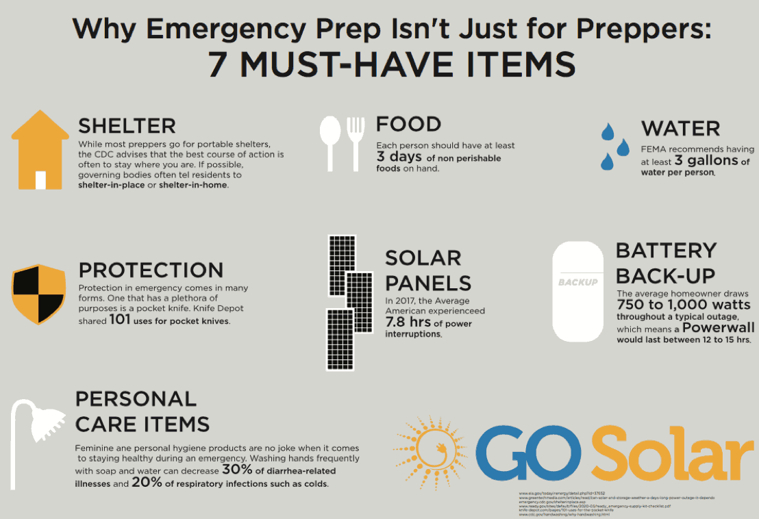 Emergency Prep Supplies: 7 Must-Haves