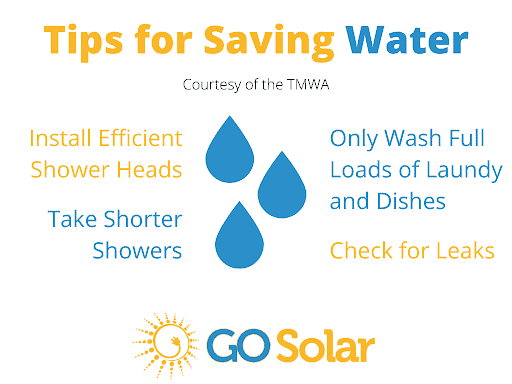 3 Tips for Saving Water and Becoming Energy Efficient